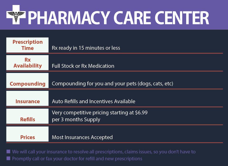 Pharmacy Special